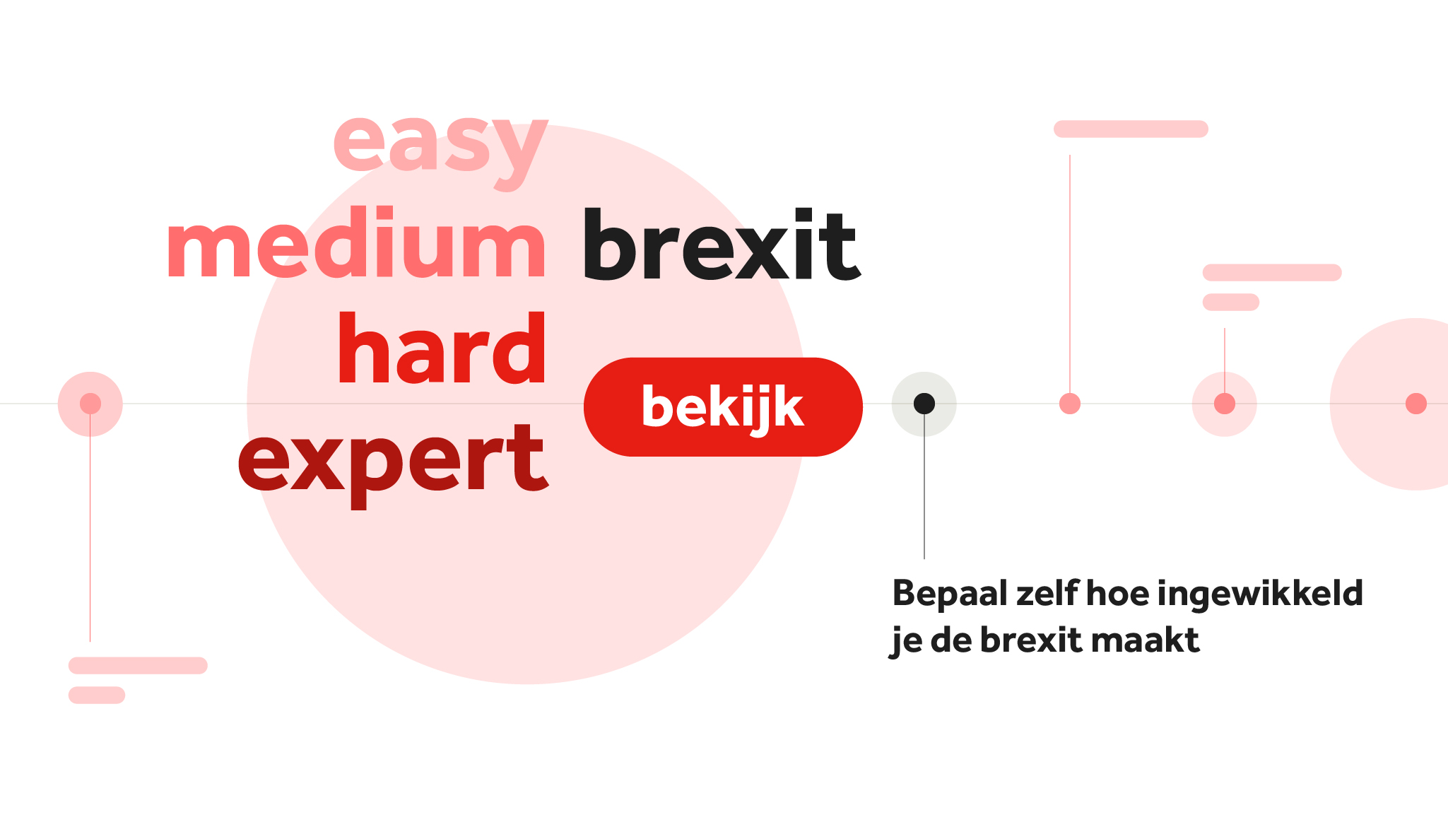 De Brexit uitgelegd: easy/medium/hard/expert