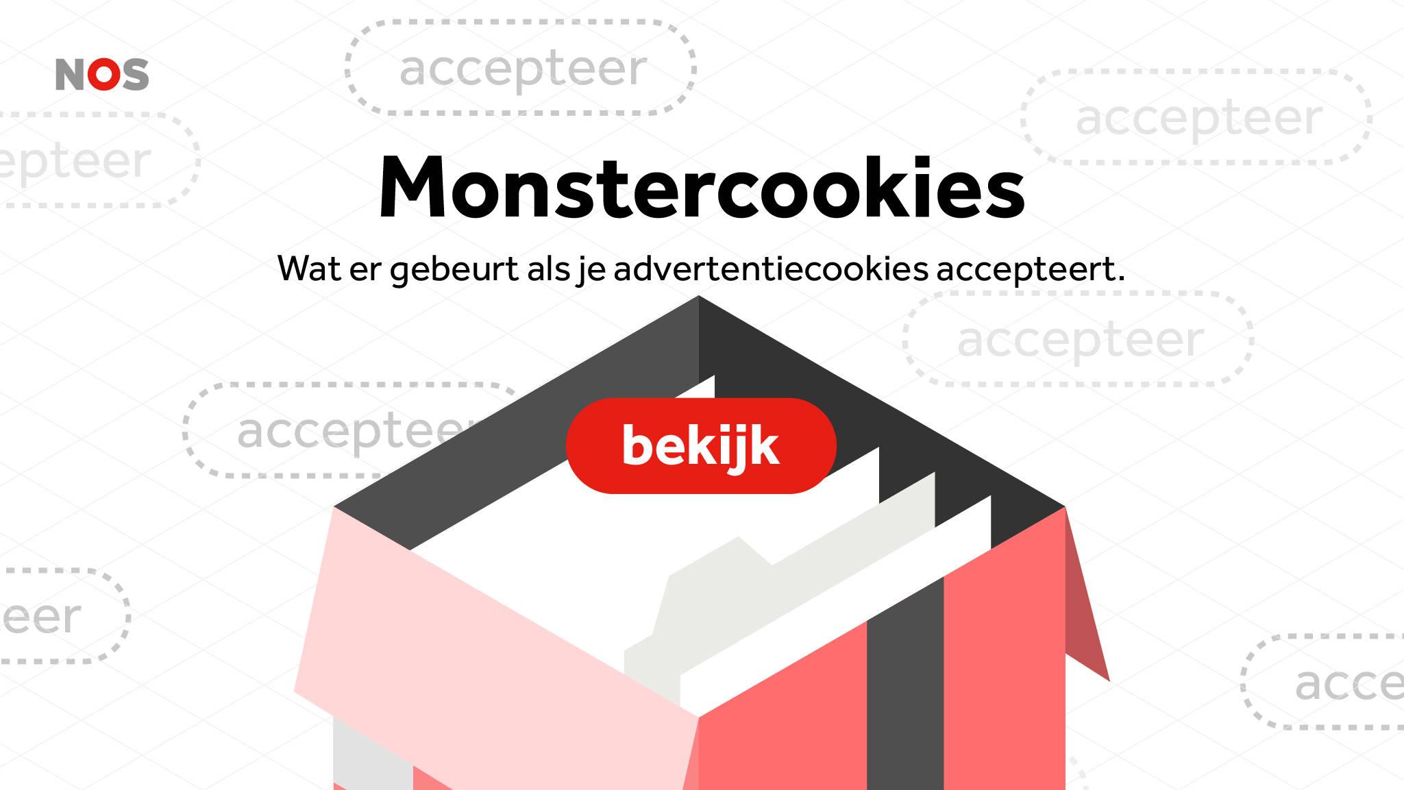 Monstercookies 🍪: de advertentiehandel achter jouw klik